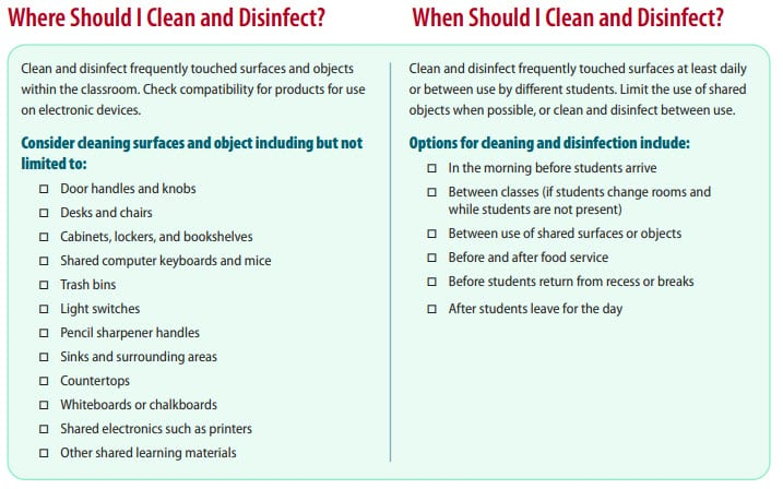 Cleaning, Disinfecting, and Sanitizing In The Classroom At School 3