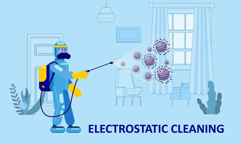 Coronavirus Electrostatic Disinfecting Solutions 2