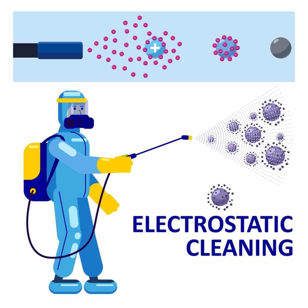 Coronavirus Electrostatic Disinfecting Solutions 8